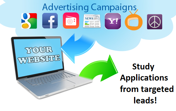 Advertising Campaigns RealTime-CTMS Clinical Trial Management Systems Software